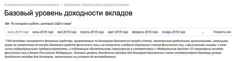 Базовый уровень доходности вкладов ЦБ РФ: что это?