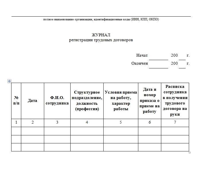 Журнал учета регистрации дополнительных соглашений к трудовым договорам